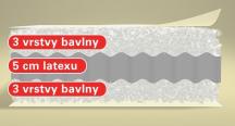 Bazar - dětská změkčená matrace