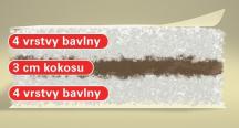 Bazar - futon bavlna-kokos